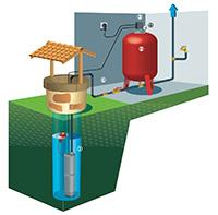pompe immerg e pompes submersibles pour puits et forage. Black Bedroom Furniture Sets. Home Design Ideas